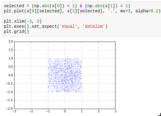 Processing scientific data in Python and numpy, but doing it fast